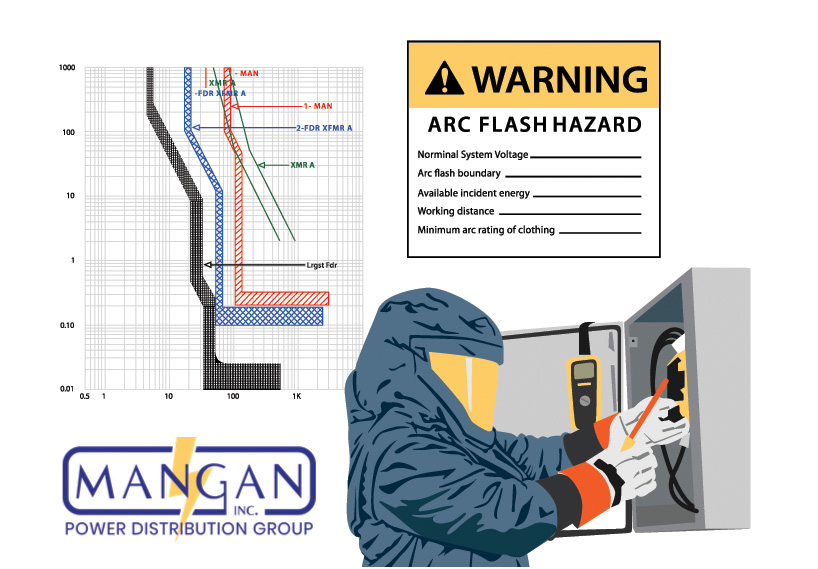 Arc Flash Solutions